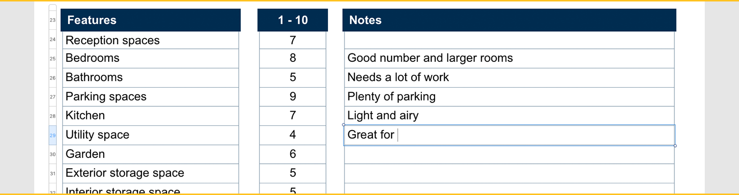 Property Scorecard - Filling in notes